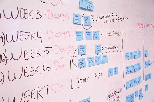 Tips Yang Akan Membantu Meluncurkan Startup Anda Lebih Cepat